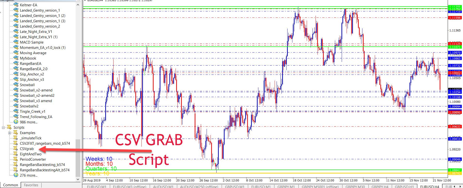 Csv Grab Exact Trading Forex Price Action Traders